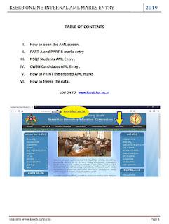 KSEEB online AML entry internal marks process in ppt