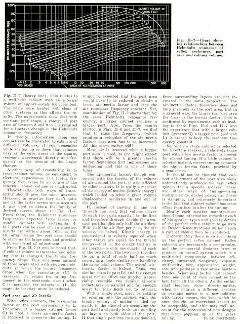 All About the Reflex Enclosure - Part 2 - P.G.A.H. Voigt