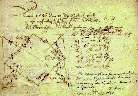Иоганн Кеплер. О себе. Гороскоп, фрагмент рукописи