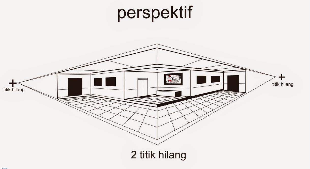 7400 Koleksi Gambar Kursi Perspektif HD