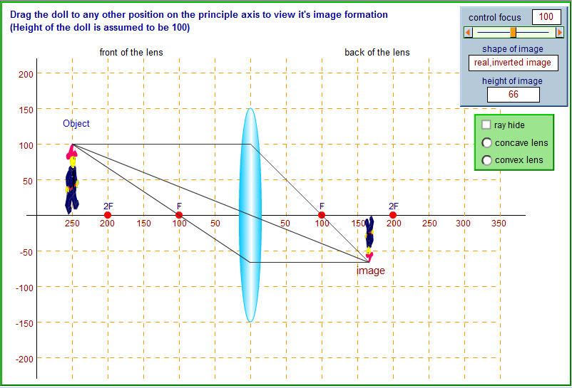 Convex Mirror Ray Diagram Simulation Circuit Connection Diagram