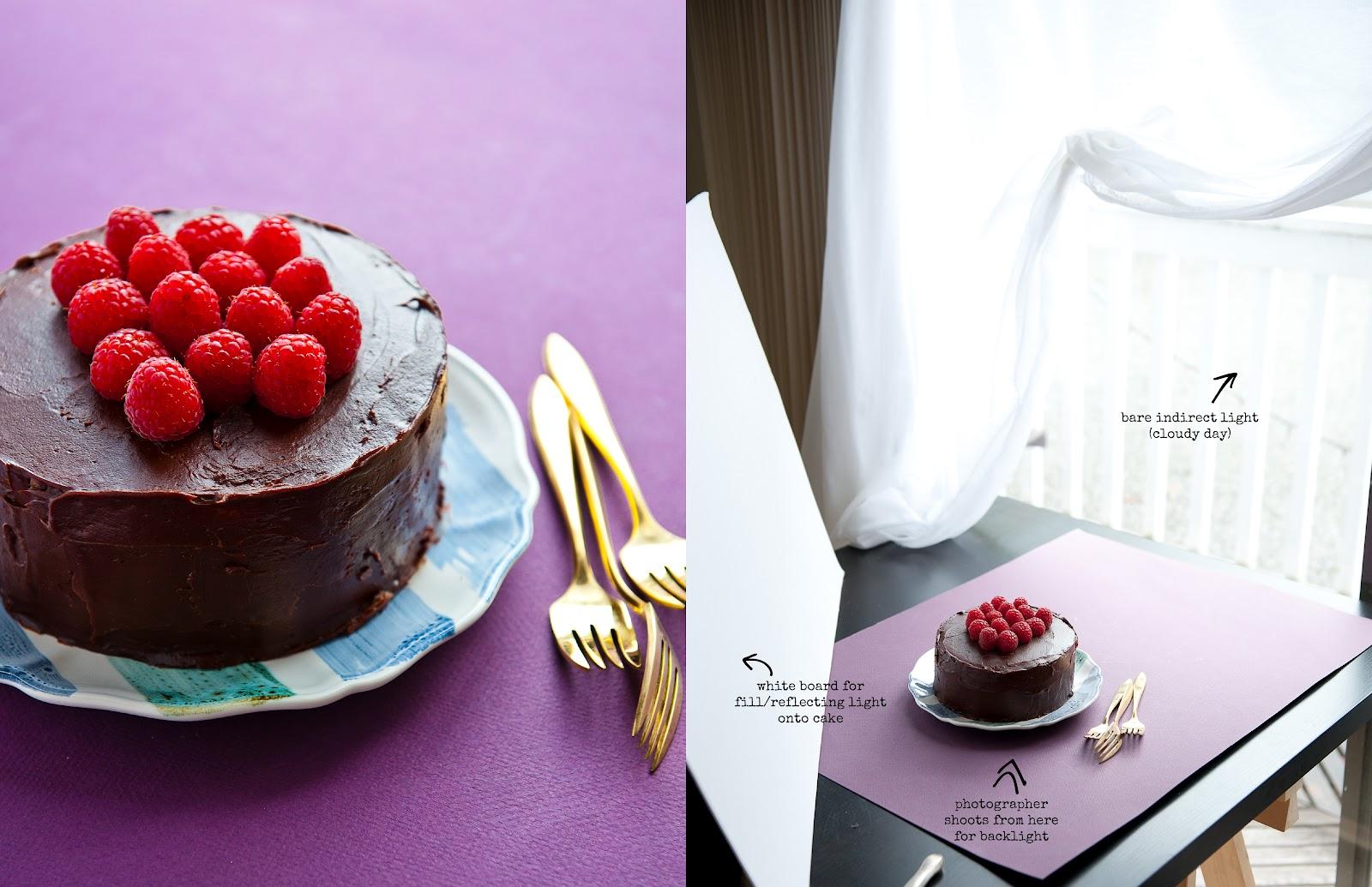 Как правильно сфотографировать кусок торта большие