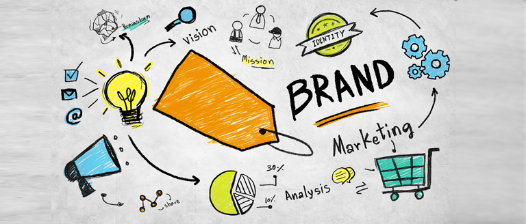 Digital Technology - Effective Branding