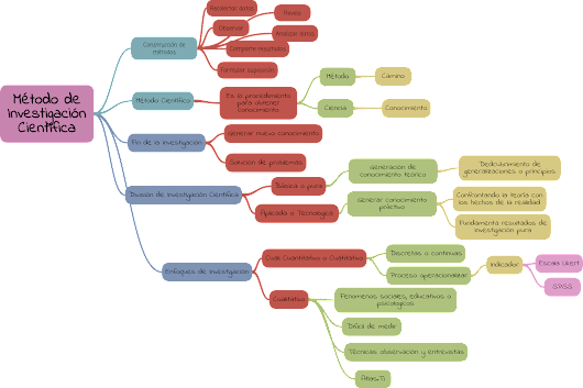 cuadro sinoptico mundo de sofia Que es un cuadro sinoptico un cuadro sinóptico es la expresión exacta de como realizar una explicación mucho mas didáctica y fácil para el entendimiento como hacer un cuadro sinoptico esquema sinoptico y ejemplos.