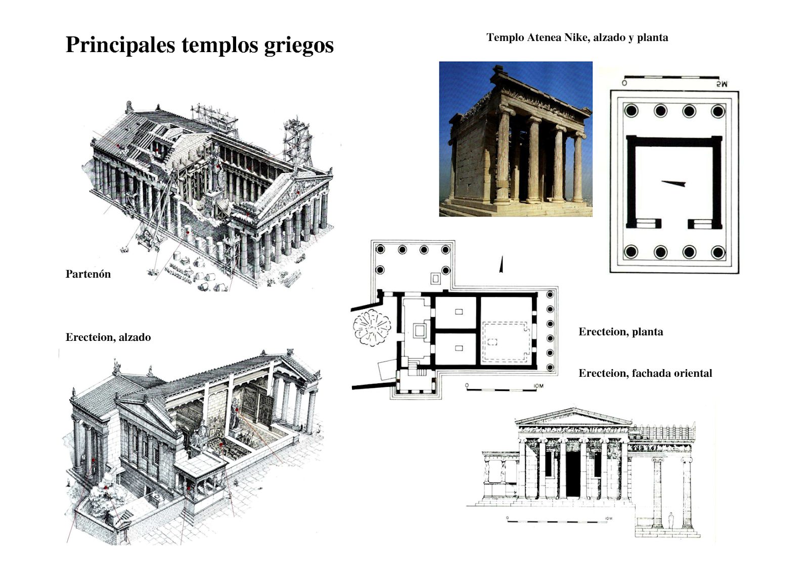 Historia del habitat nuevo texto for Historia de la arquitectura pdf