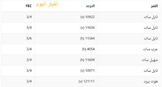 تردد قناة الجزيرة الاخبارية علي عرب سات