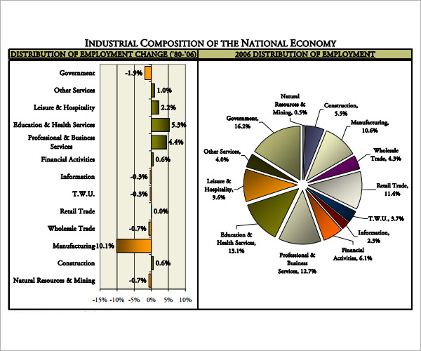 Industry Analysis templates download - Download Free Office Templates