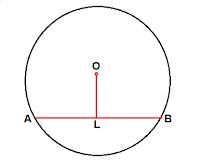 वृत्त की जीवा के परिमेय