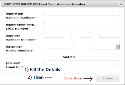 Voter ID Card & Aadhaar Card Link Up Form
