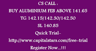 CS CALL : BUY ALUMINIUM