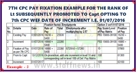 7th-cpc-pay-fixation-example-3