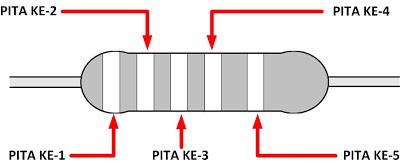 cara-membaca-resistor-5-kode-warna