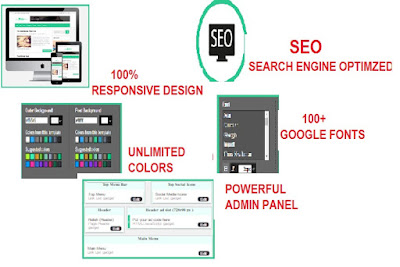Most SEO Template