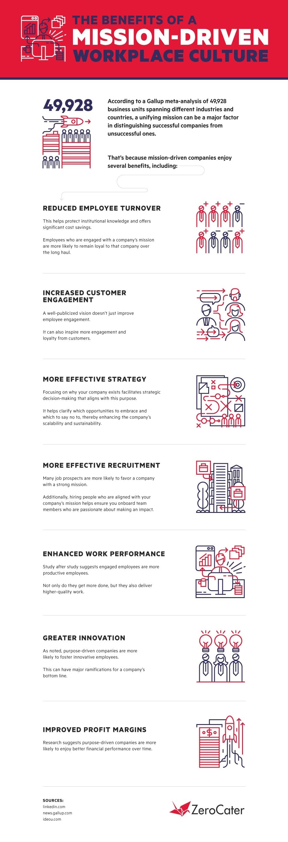 How to Establish a Mission-Driven Culture #infographic
