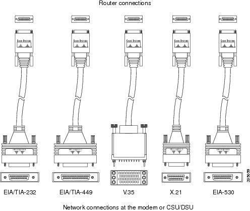 Ethernet Pinout Standard Standard USB Pinout Wiring