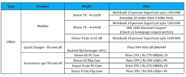 Sale of Honor 7X, Honor 9 Lite Models
