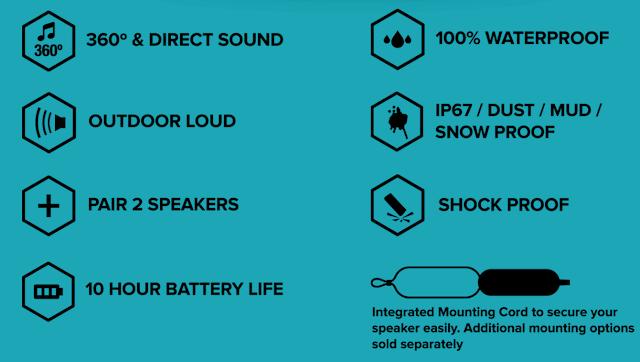 Fugoo Go Speakers bluetooth speakers specs and features