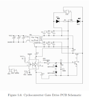 thesis on cycloconverter Low frequency distortion components of the output voltage of a cycloconverter are largely and the object of this thesis is to show that these components.