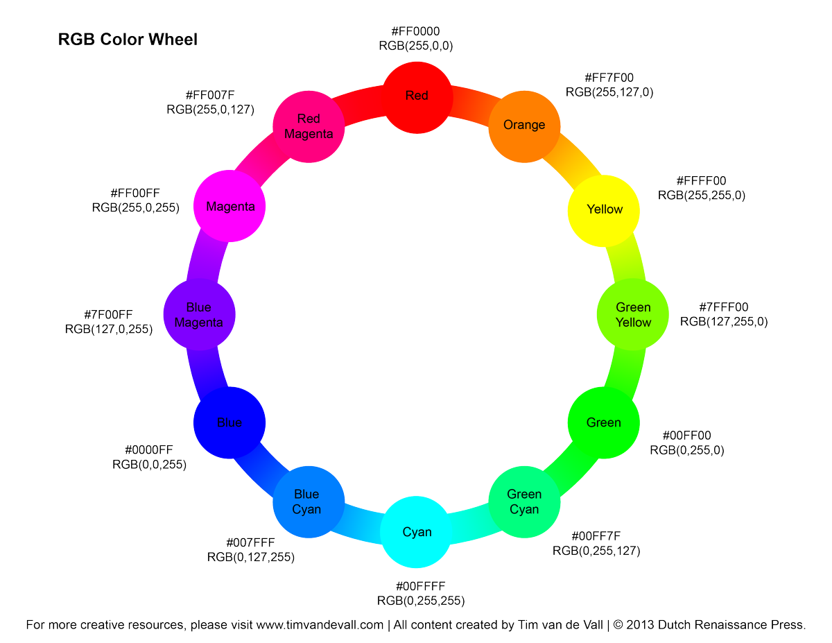 A Mathematician Paints Extra Color Mixing On The Web