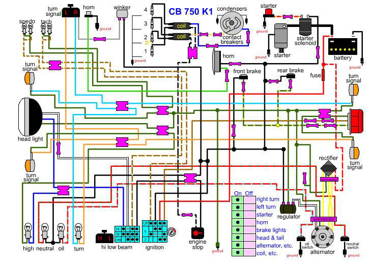 cb750k1 wiring diagram diagrams 15631258 renault clio wiring diagram renault clio mk2 renault clio wiring diagram download at crackthecode.co