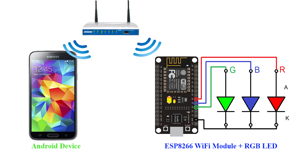 Android Arduino Control  Esp8266 Wifi Control Rgbled With Android