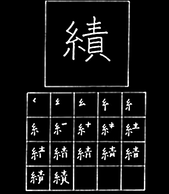 kanji results of operation