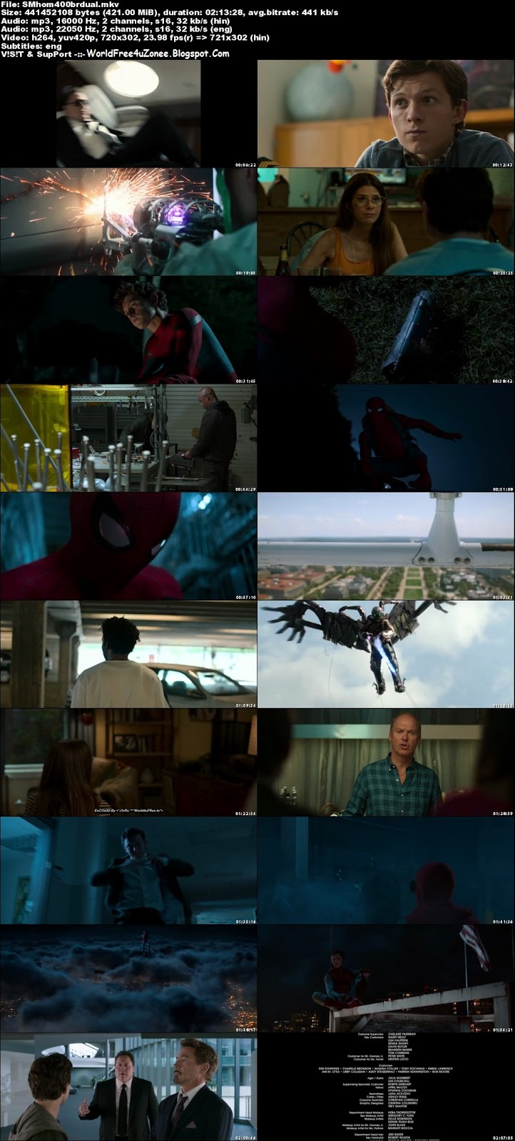 Spider Man Homecoming (2017) Dual Audio BRRip 480p 400MB Full Movie Free Download And Watch Online Latest Hollywood Dual Audio Hindi Dubbed Movies 2017 Free At WorldFree4uZonee.Blogspot.Com