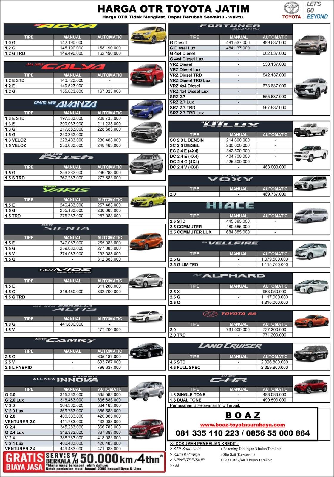 Kekurangan Daftar Harga Toyota Spesifikasi