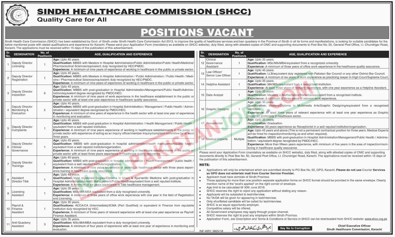 Latest Vacancies Announced in Sindh Healthcare Commission SHCC 29 October 2018 - Naya Pakistan