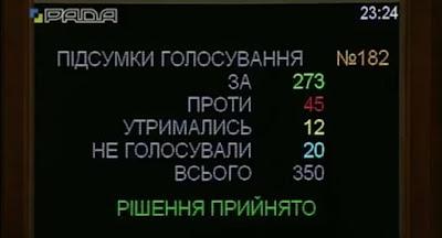 Верховна Рада вночі ухвалила бюджет на 2018 рік