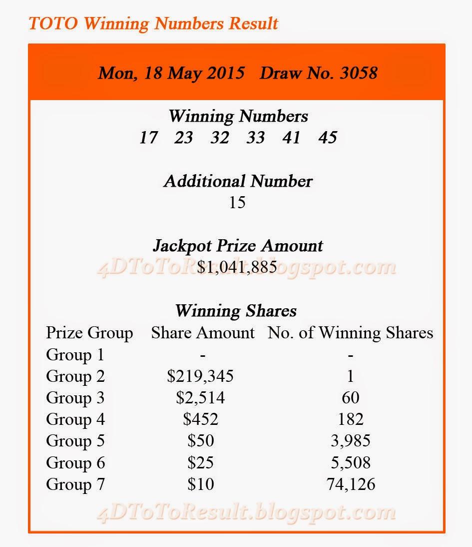 Singapore pools big sweep result may 2015
