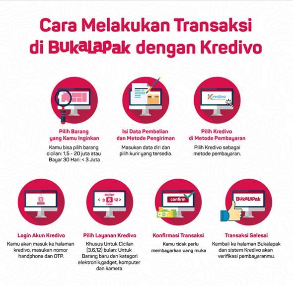 Kamu tidak lagi membutuhkan kartu kredit untuk menyicil barang impianmu Belanja Mudah, Nyicil Tanpa Kartu Kredit Di BukaLapak (2 langkah)