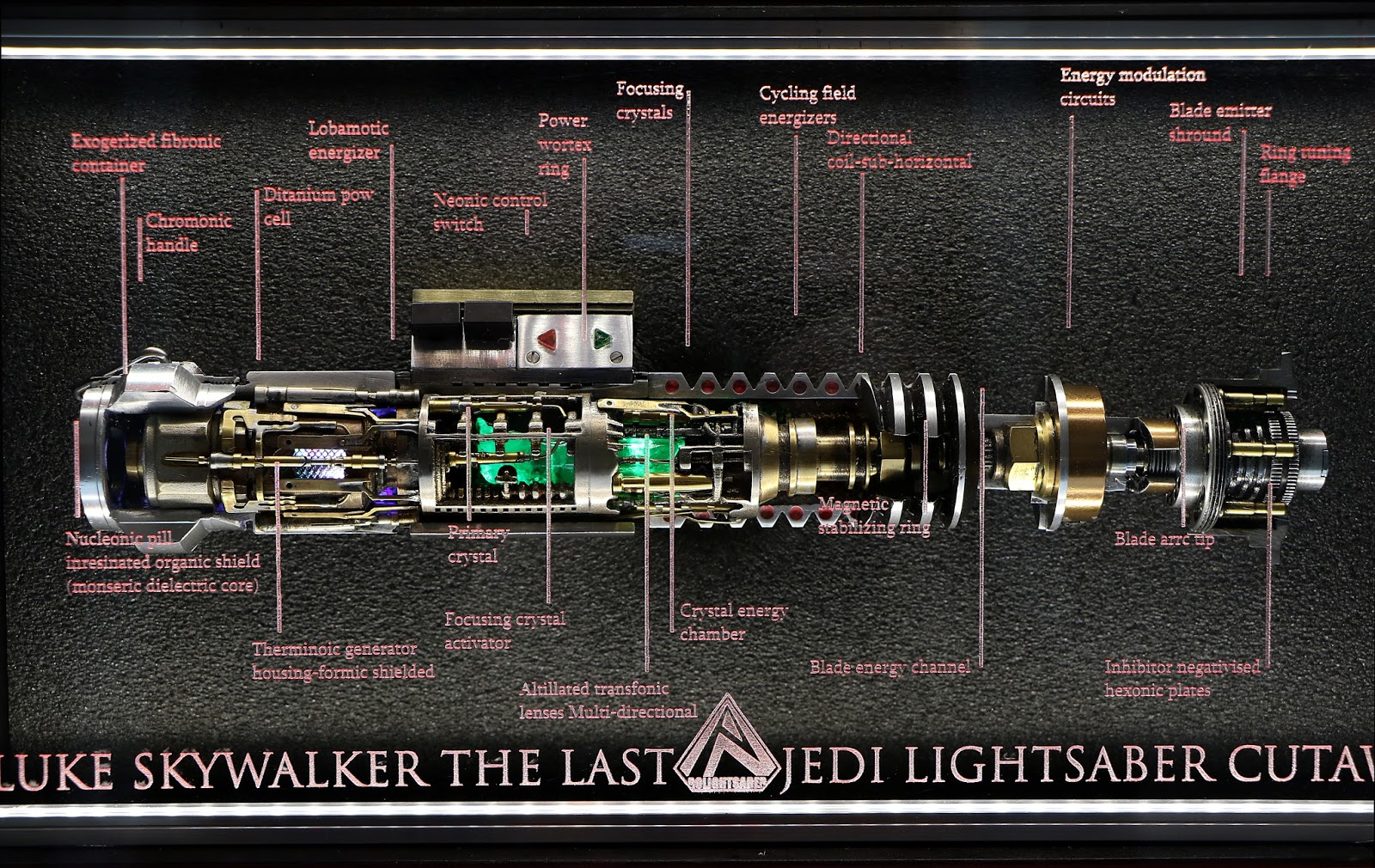 Luke Skywalker The last Jedi Lightsaber Cutaway