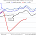 Hotels: Occupancy Rate Declined 33% Year-over-year