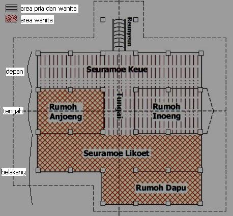 struktur bagian penyusun rumah adat aceh