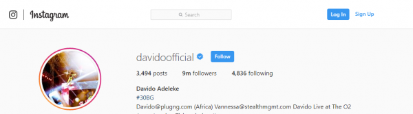 Davido continues to top most followed celebrity in Nigeria as he hits 9 million followers on Instagram