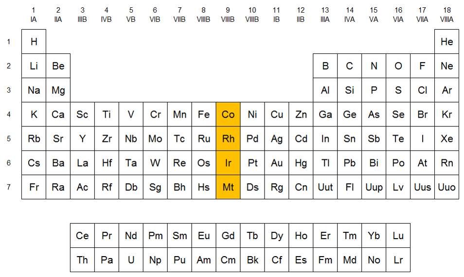 Qumicas familia del cobalto localizacin del grupo del cobalto en la tabla peridica urtaz Choice Image