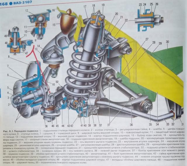 https://autovazremont.blogspot.com/2017/08/zamena-perednih-amortov-vaz-2107.html