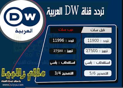 تردد قناة dw الالمانية على النايل سات