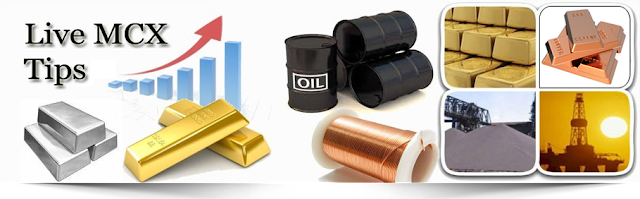 Commodity Updated Tips