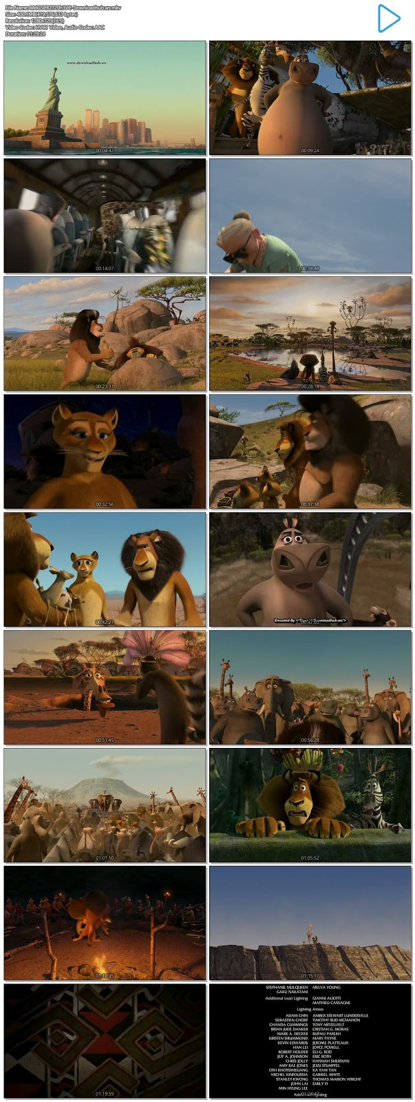 Madagascar Escape 2 Africa 2008 Hindi Dual Audio 720p HEVC BluRay Free Download