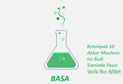 basa, presentasi basa, download ppt basa, asam basa, presentasi asam basa,
