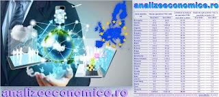 Topul statelor UE după numărul specialiștilor IT&C
