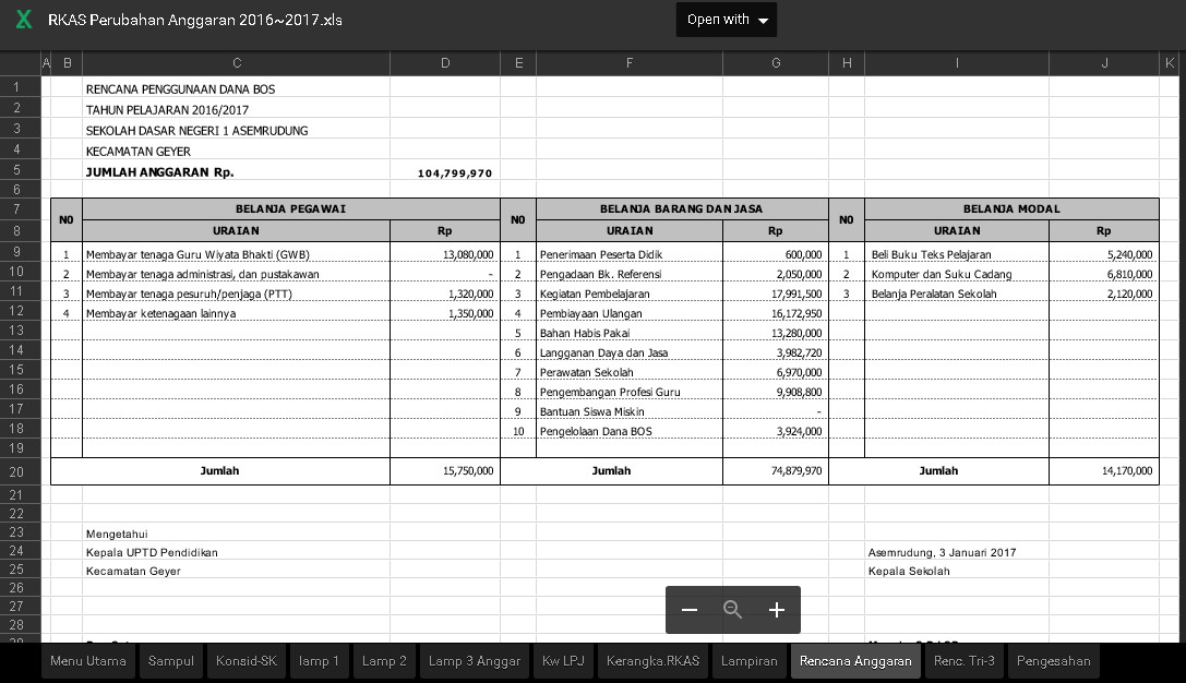 RKAS SD Excel 2017 Sesuai dengan Junkis Bos terbaru