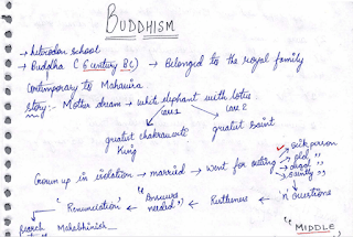 Hand Written Notes on Buddhism and Samkhya - Mitras IAS - Revise for Exam