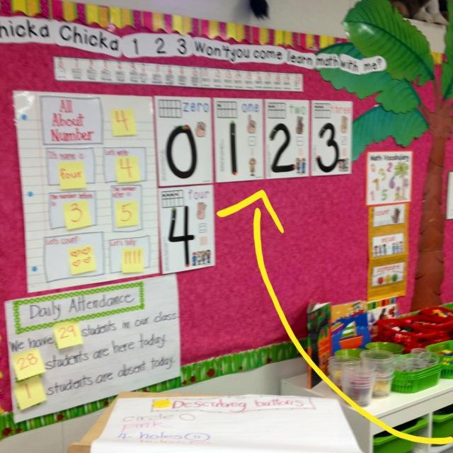 Number sense anchor charts for little learners also bird rh littlebirdkindergarten