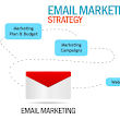 PHOTO VIDEO: Email Marketing Strategies