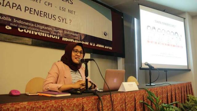 42,9% Publik Percaya Nurdin Abdullah Tak Mampu Tepati Janjinya