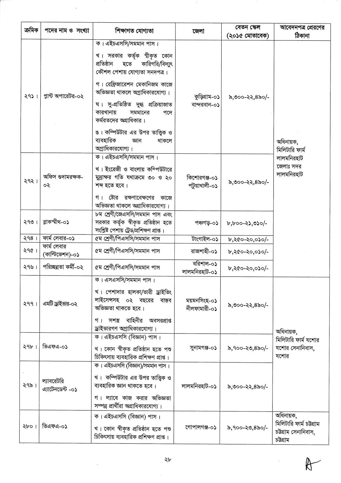 সেনাবাহিনীর বেসামরিক পদে নিয়োগ  Bangladesh Army Civilian Job Circular 2020