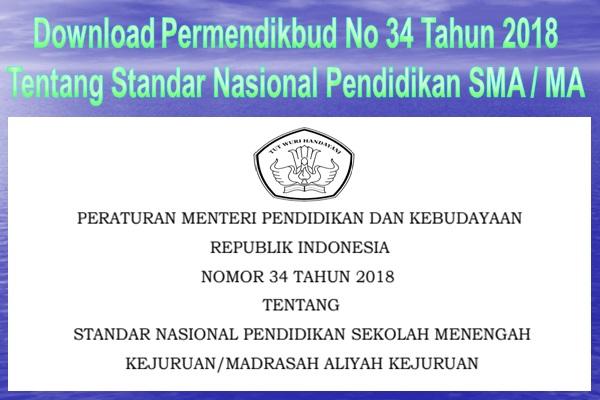 Download Permendikbud No  Tentang Standar Nasional Pendidikan Sma Ma Dion Karya